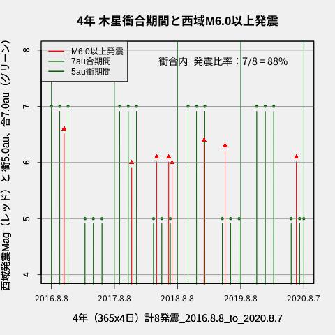 f:id:yoshihide-sugiura:20200809004451p:plain