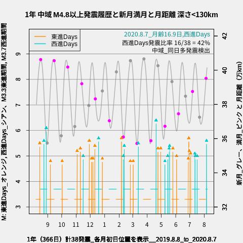 f:id:yoshihide-sugiura:20200809004600p:plain