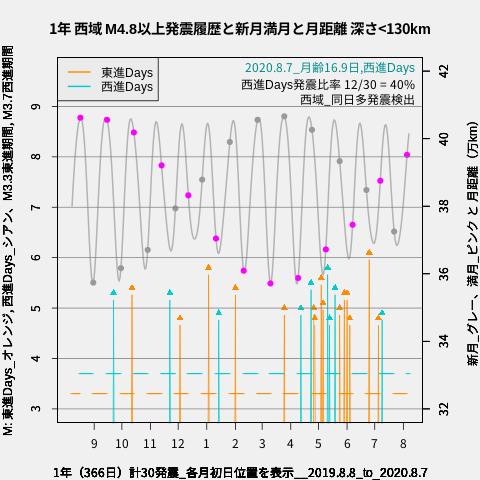 f:id:yoshihide-sugiura:20200809004641p:plain