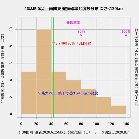 f:id:yoshihide-sugiura:20200809004716p:plain