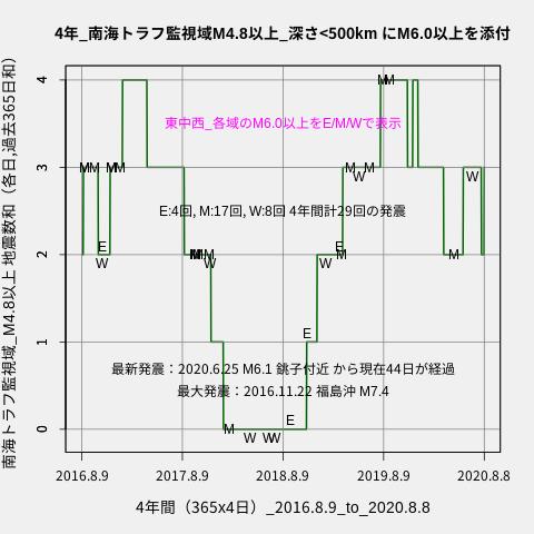 f:id:yoshihide-sugiura:20200810002011p:plain