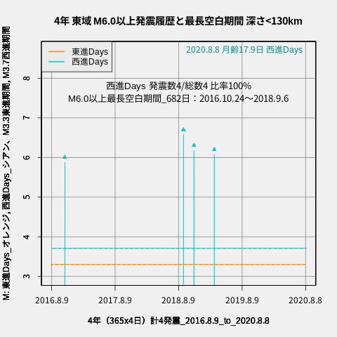 f:id:yoshihide-sugiura:20200810002030p:plain