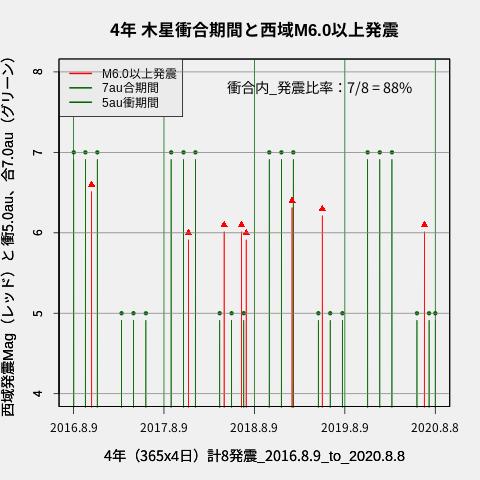 f:id:yoshihide-sugiura:20200810002050p:plain