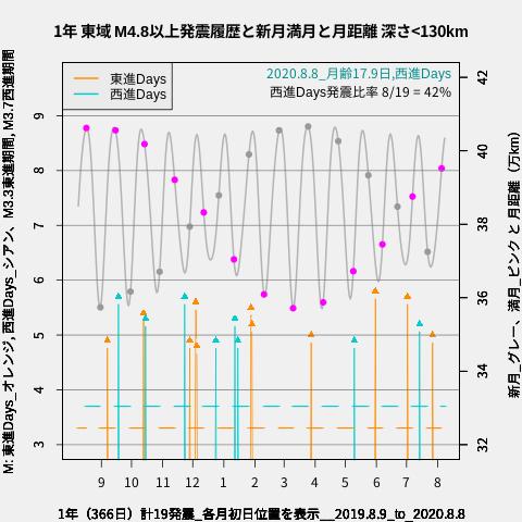f:id:yoshihide-sugiura:20200810002113p:plain