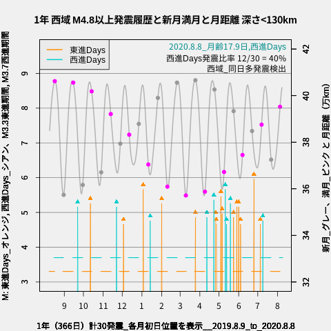 f:id:yoshihide-sugiura:20200810002244p:plain
