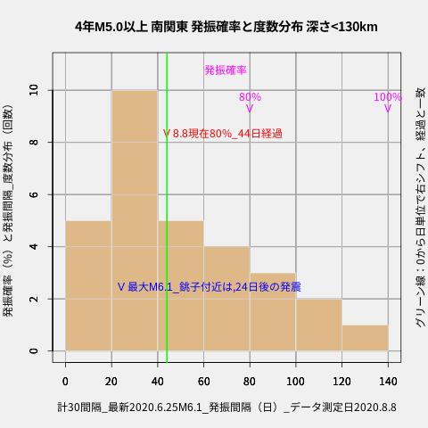 f:id:yoshihide-sugiura:20200810002326p:plain