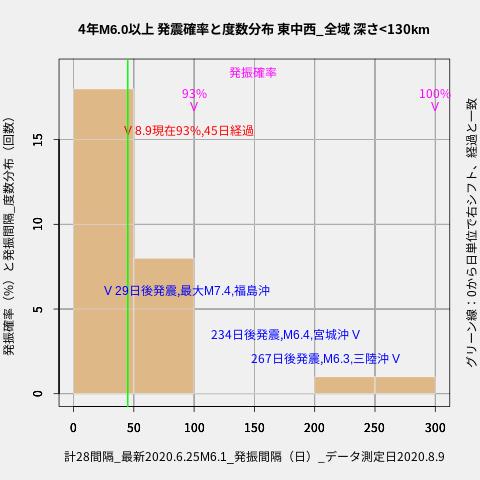 f:id:yoshihide-sugiura:20200811001545p:plain