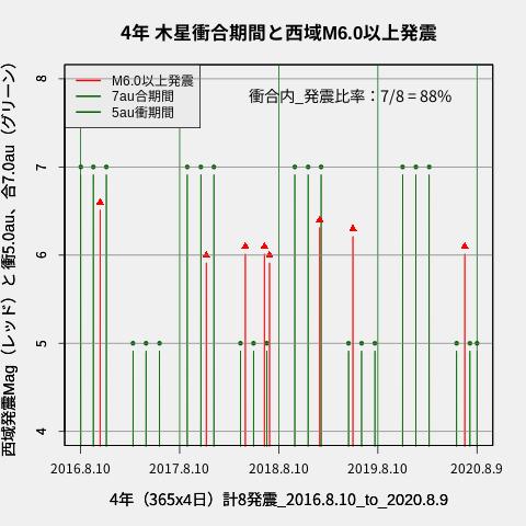 f:id:yoshihide-sugiura:20200811001725p:plain