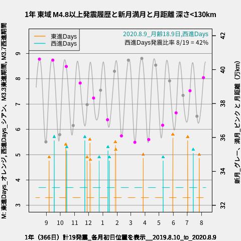 f:id:yoshihide-sugiura:20200811001758p:plain