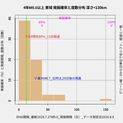 f:id:yoshihide-sugiura:20200811001814p:plain
