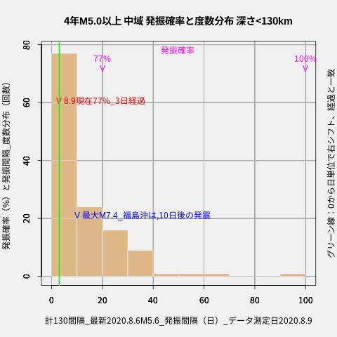 f:id:yoshihide-sugiura:20200811001853p:plain