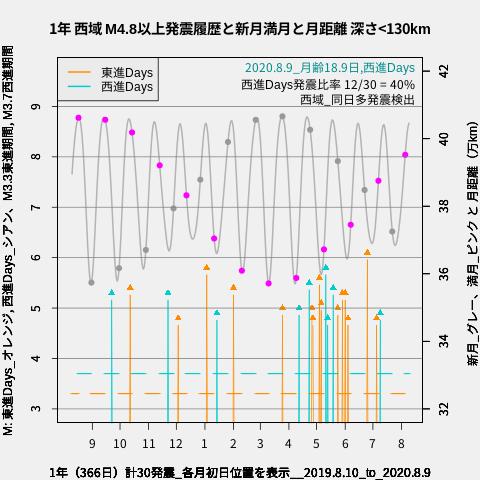 f:id:yoshihide-sugiura:20200811001917p:plain