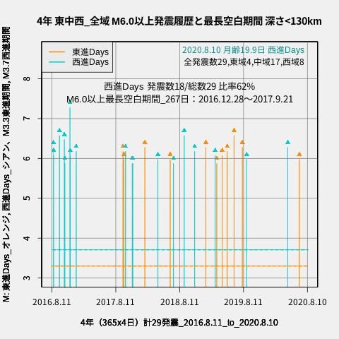 f:id:yoshihide-sugiura:20200812004802p:plain