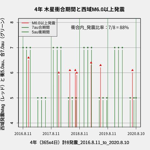 f:id:yoshihide-sugiura:20200812004911p:plain