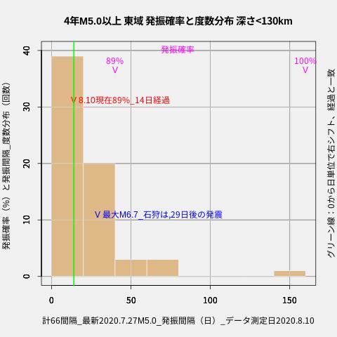 f:id:yoshihide-sugiura:20200812004953p:plain