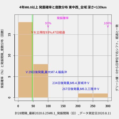 f:id:yoshihide-sugiura:20200813001539p:plain