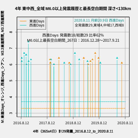 f:id:yoshihide-sugiura:20200813001603p:plain