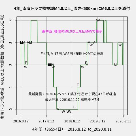 f:id:yoshihide-sugiura:20200813001622p:plain