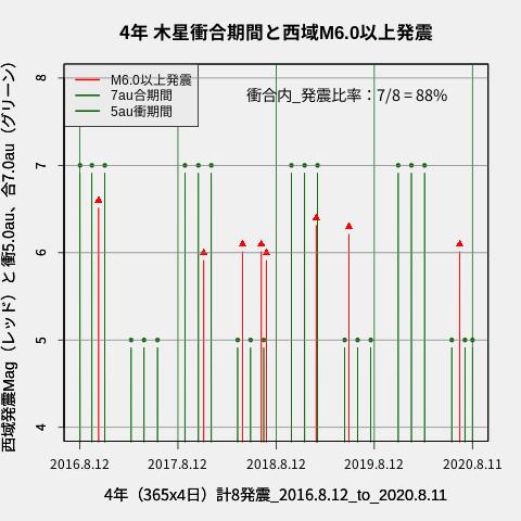 f:id:yoshihide-sugiura:20200813001705p:plain