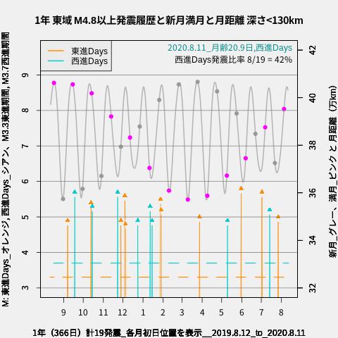f:id:yoshihide-sugiura:20200813001726p:plain