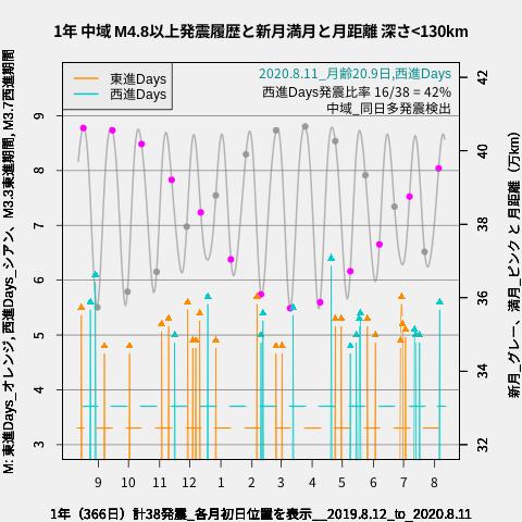 f:id:yoshihide-sugiura:20200813001805p:plain