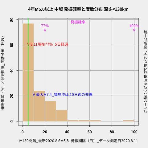 f:id:yoshihide-sugiura:20200813001825p:plain