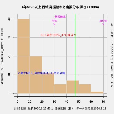 f:id:yoshihide-sugiura:20200813001905p:plain