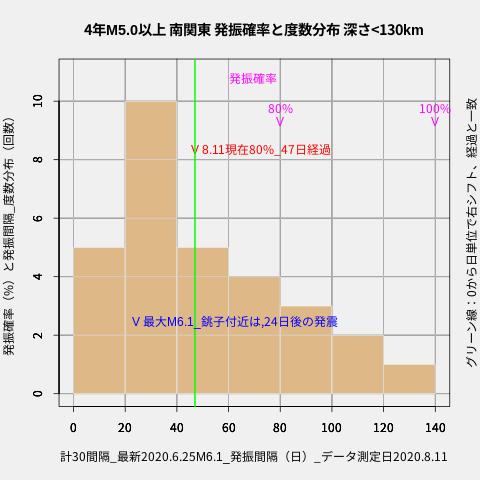 f:id:yoshihide-sugiura:20200813001929p:plain