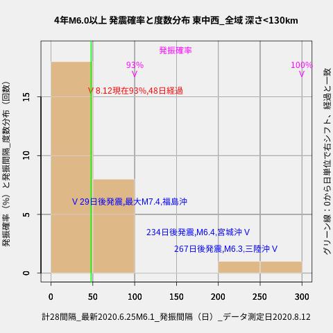 f:id:yoshihide-sugiura:20200814023214p:plain
