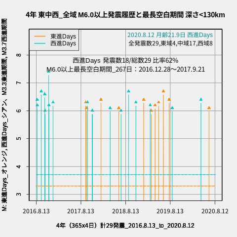 f:id:yoshihide-sugiura:20200814023234p:plain