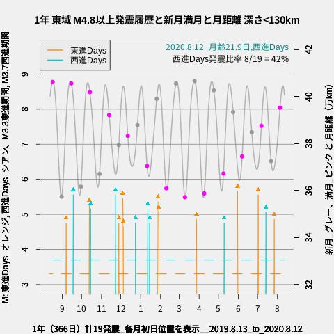 f:id:yoshihide-sugiura:20200814023412p:plain