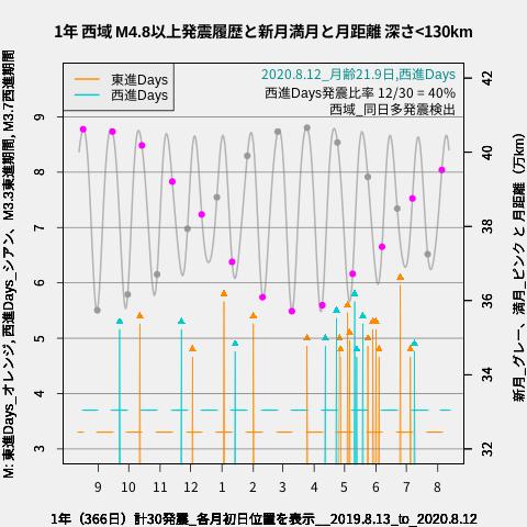 f:id:yoshihide-sugiura:20200814023547p:plain