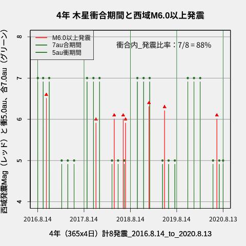 f:id:yoshihide-sugiura:20200815034506p:plain