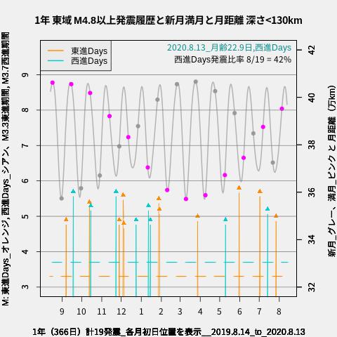 f:id:yoshihide-sugiura:20200815034525p:plain
