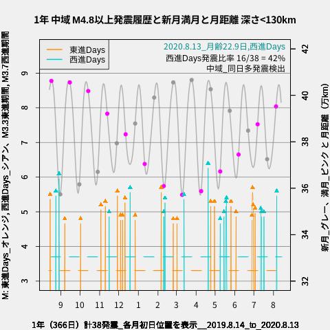 f:id:yoshihide-sugiura:20200815034604p:plain