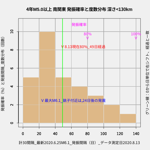 f:id:yoshihide-sugiura:20200815034721p:plain