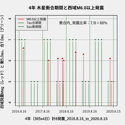 f:id:yoshihide-sugiura:20200817012530p:plain