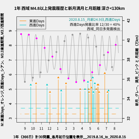 f:id:yoshihide-sugiura:20200817012718p:plain