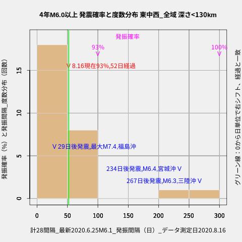 f:id:yoshihide-sugiura:20200818002901p:plain