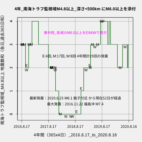 f:id:yoshihide-sugiura:20200818002942p:plain