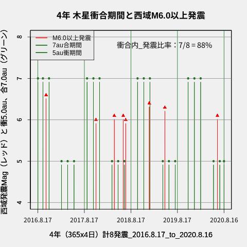f:id:yoshihide-sugiura:20200818003017p:plain