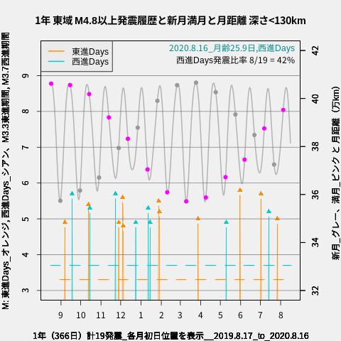 f:id:yoshihide-sugiura:20200818003039p:plain