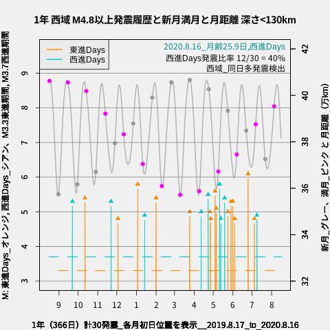 f:id:yoshihide-sugiura:20200818003155p:plain
