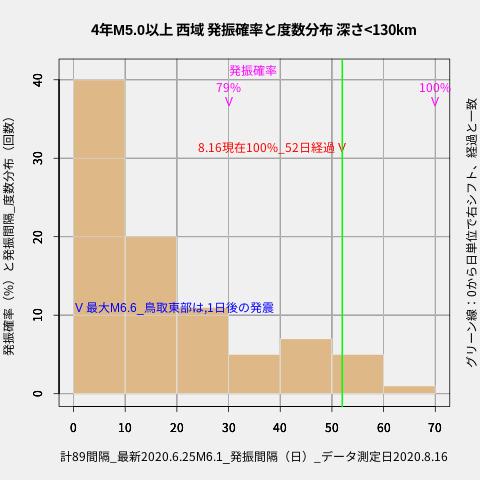 f:id:yoshihide-sugiura:20200818003213p:plain