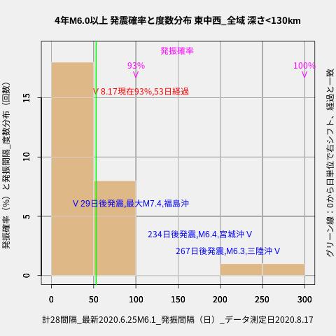 f:id:yoshihide-sugiura:20200819001832p:plain