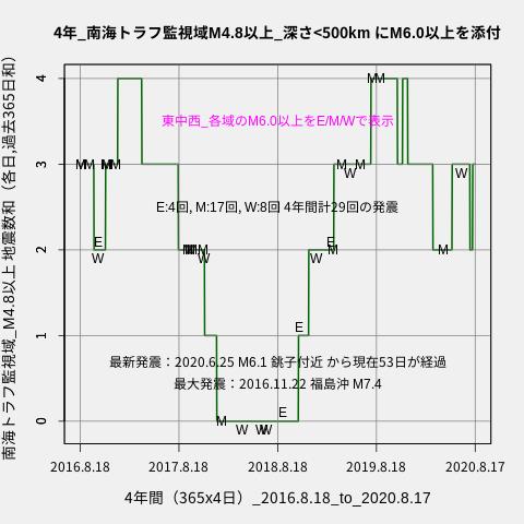 f:id:yoshihide-sugiura:20200819001917p:plain