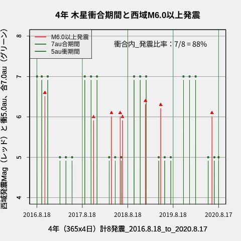 f:id:yoshihide-sugiura:20200819001955p:plain