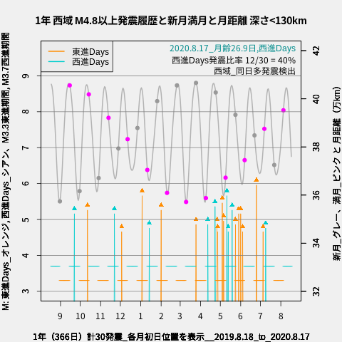 f:id:yoshihide-sugiura:20200819002140p:plain