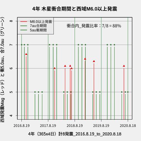 f:id:yoshihide-sugiura:20200820003643p:plain