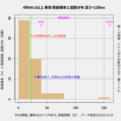 f:id:yoshihide-sugiura:20200820003722p:plain